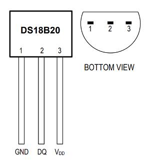 ds18b20 temperature sensor espruino rh espruino com