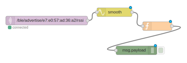 Bluetooth LE and Node-RED with MQTT - Espruino