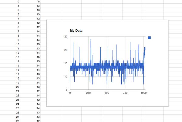 Simple Data Logger Espruino